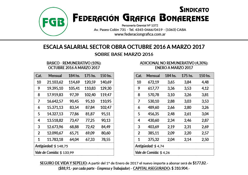 Escala-Salarial-Oct-2016-Mar-2017